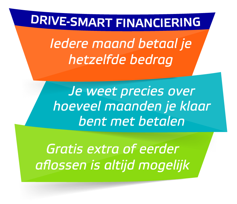 rijles financiering